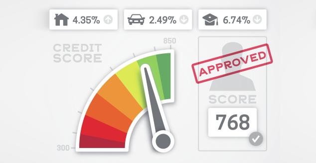 Supreme Lending Underwriting Dallas